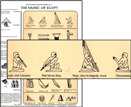 Ancient Egyptian Music Timeline Chart